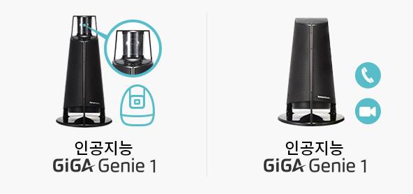 인공지능 GiGA Genie 1 (홈캠), 인공지능 GiGA Genie 1 (전화, 카메라)