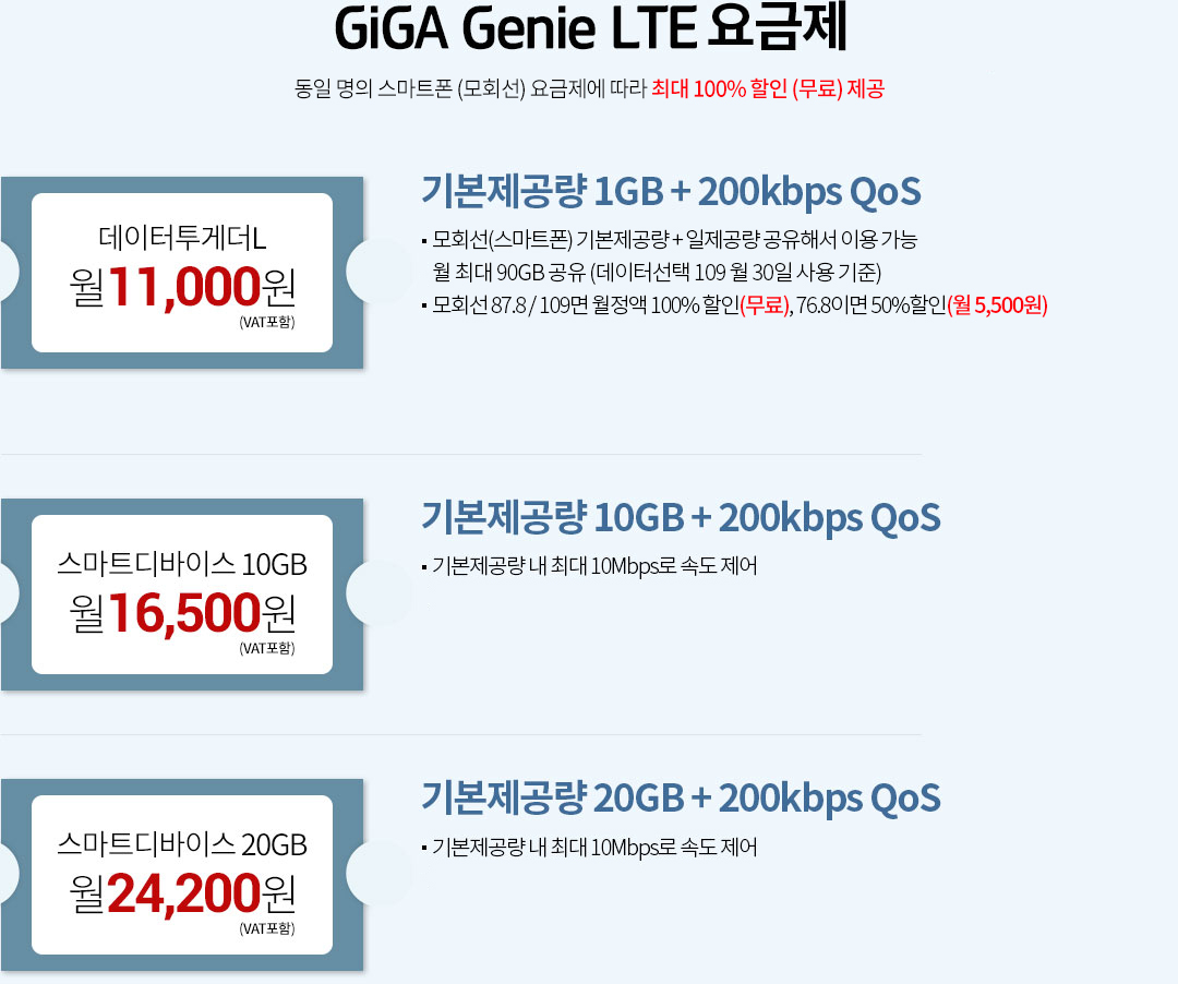 GiGA Genie LTE 요금제