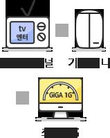 260개 채널 + 기가지니 + 1G