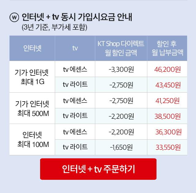 인터넷 + tv 동시 가입시 요금 안내 (3년 기준, 부가세 포함)