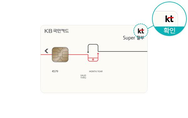 슈퍼 할부 KB국민카드