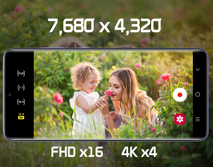 7680X4320 해상도 동영상, FHD 16배, 4K 4배