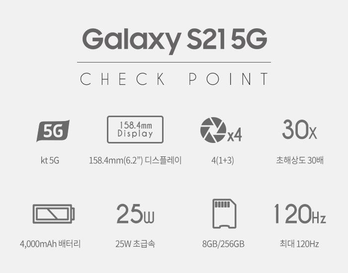 Galaxy S21 5G CHECK POINT   kt 5G, 158.4mm(6.2)디스플레이, 4(1+3), 초해상도 30배, 4000mAh 배터리, 25W 초급속, 8GB/25GB, 최대 120Hz