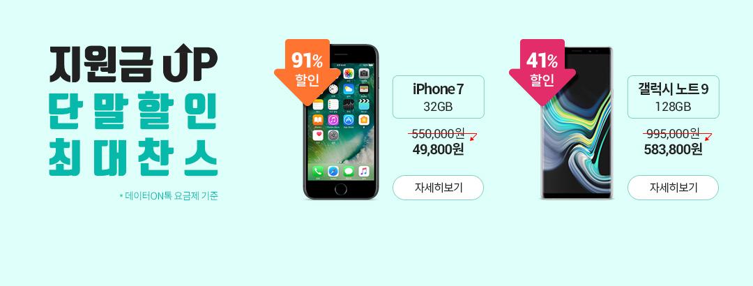 지원금 UP 단말할인 최대찬스 * 데이터ON톡 요금제 기준. iPhone7 32GB 550,000원→49,800원. 갤럭시노트9 128GB 995,000원→583,800원 41% 할인